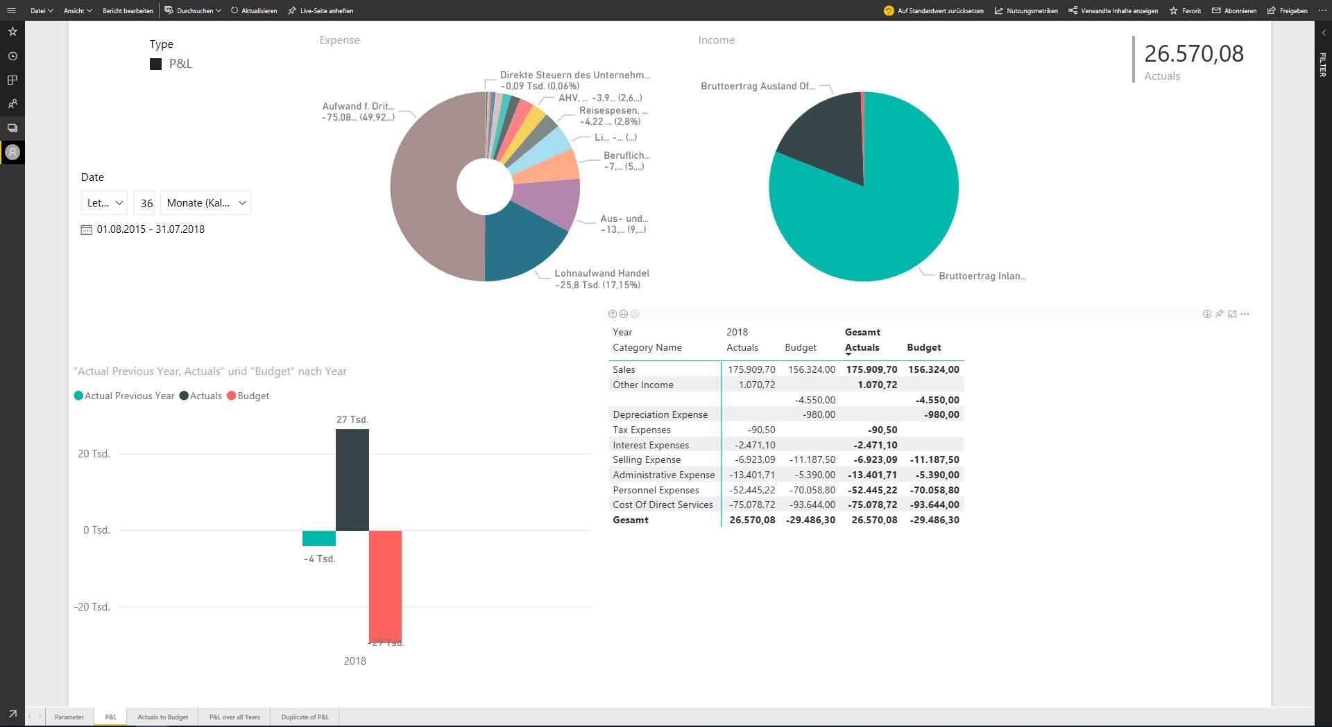 Financial Reporting interactive and realtime - AMAGNO und Activ-Accounting: Rechnungswesen und Dokumentenmanagement in der Cloud